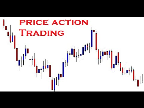 Forex trading tutorial video