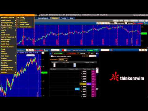 Forex trading free video tutorials