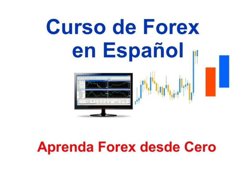 Demo forex español