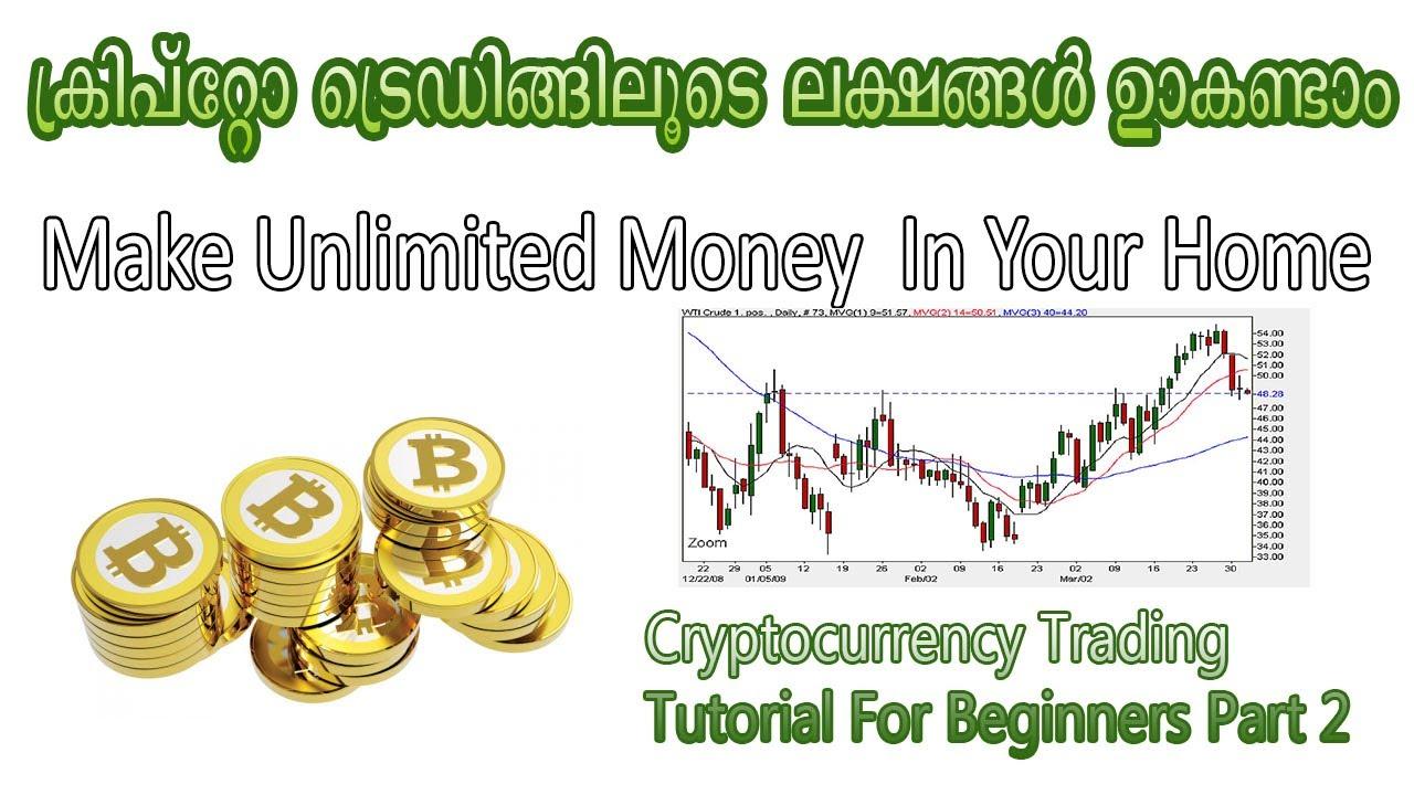 Forex trading tutorial in malayalam
