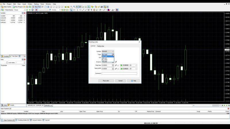 Forex video tutorials