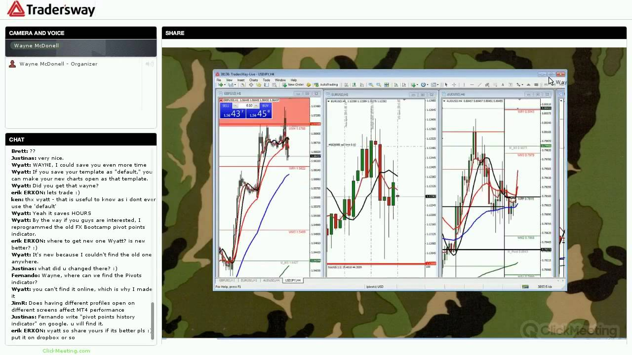 Forex video tutorials