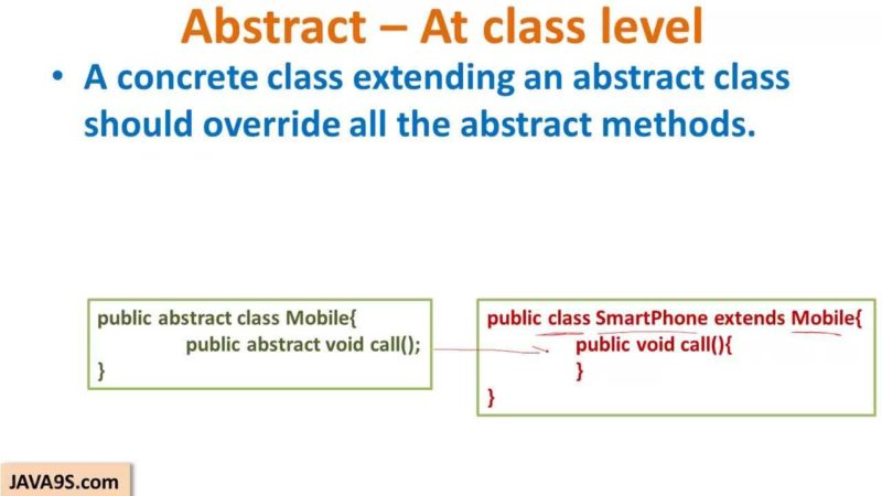 Java Tutorial # 18 | Abstract classes and Methods in Java -Java