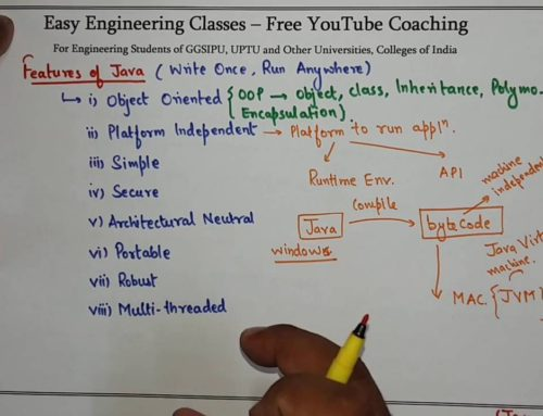 Introduction to Java Programming, Features of Java (Hindi + English)