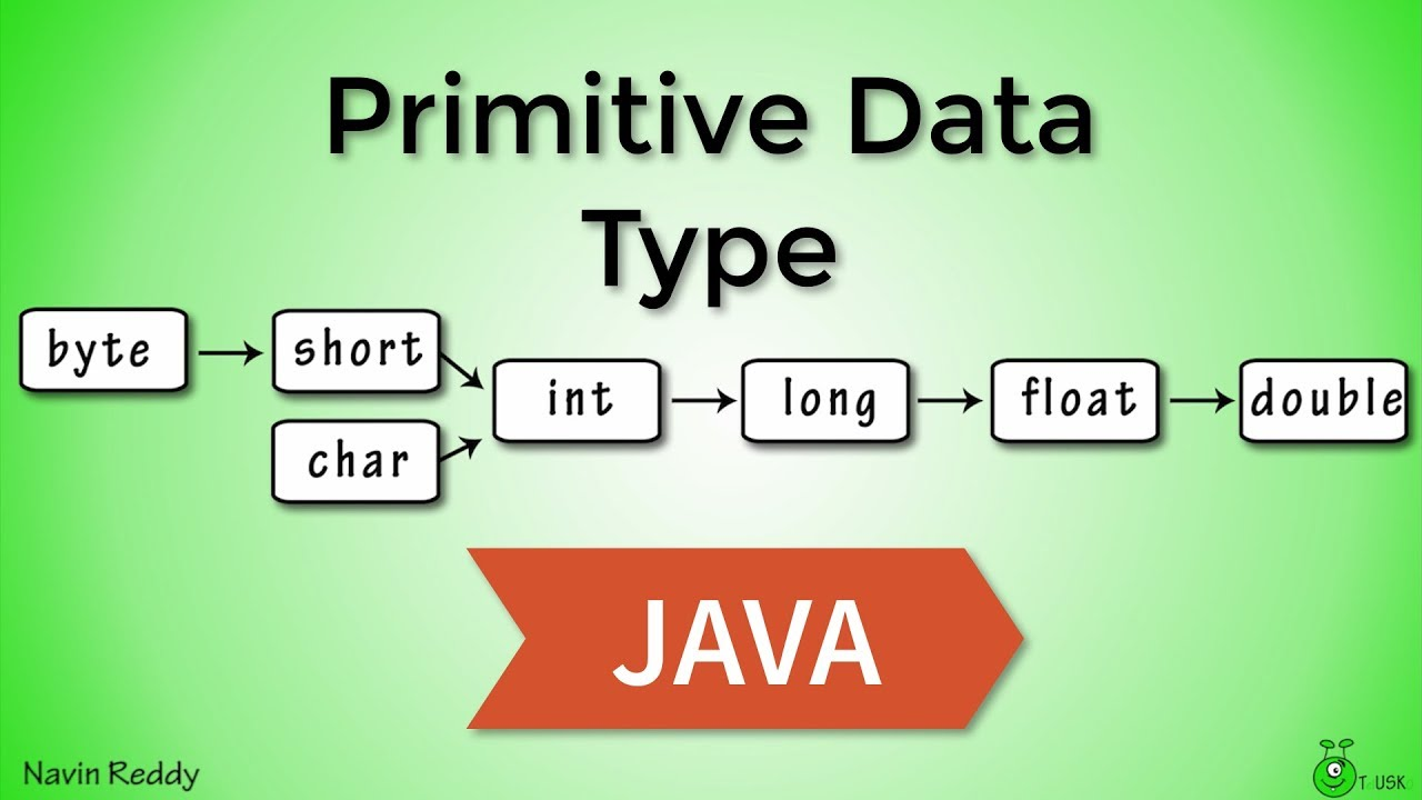 #2.3 Java Tutorial | Primitive Data Type in Java