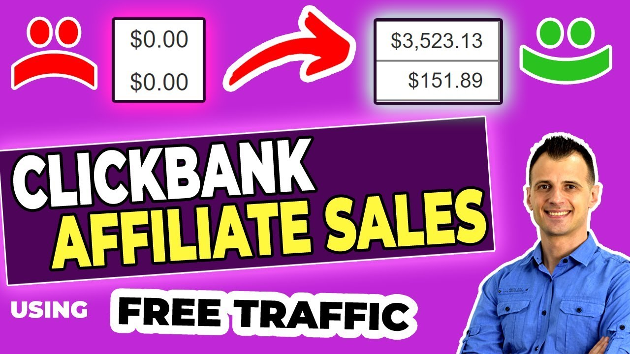 Clickbank Affiliate Marketing: Simple Powerful Tutorial 2019