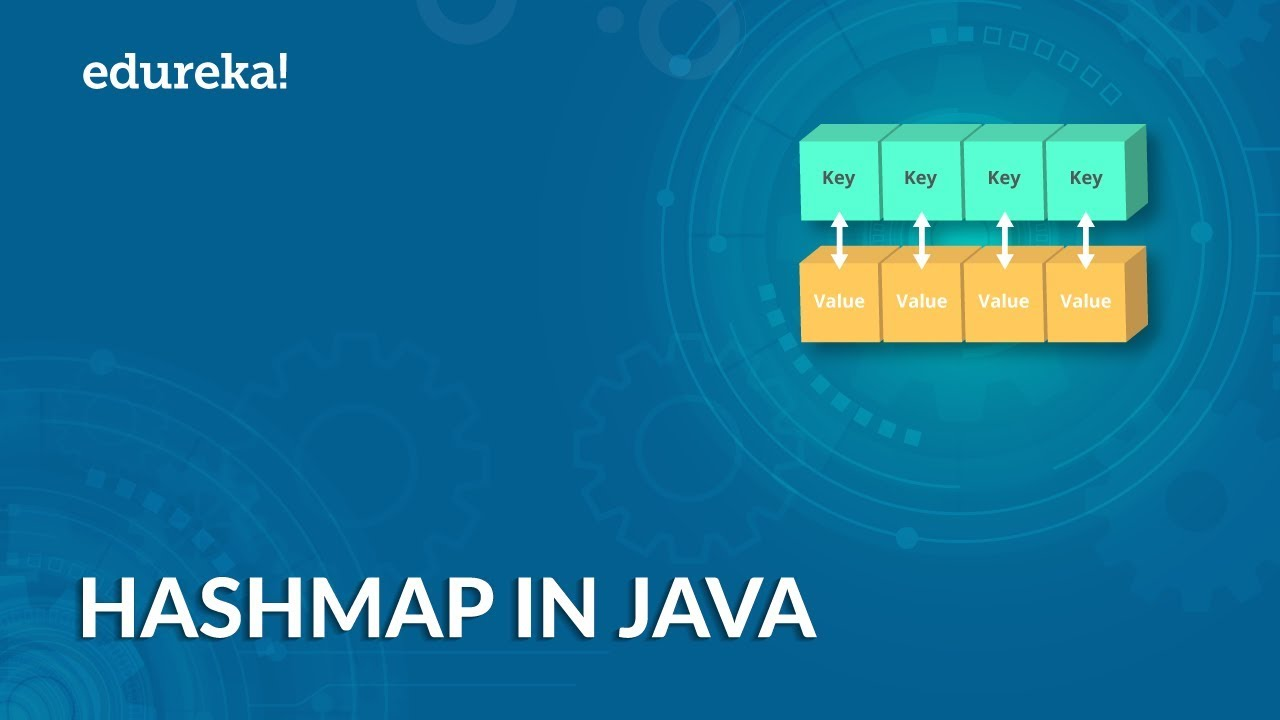 HashMap in Java | How HashMap Works | Java HashMap Tutorial | Edureka
