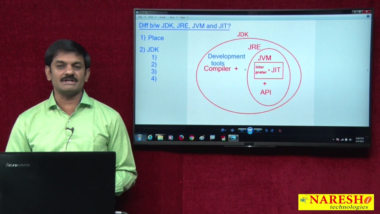 Differences between JDK, JRE, JVM and JIT | Core Java Tutorial | Mr. Hari Krishna