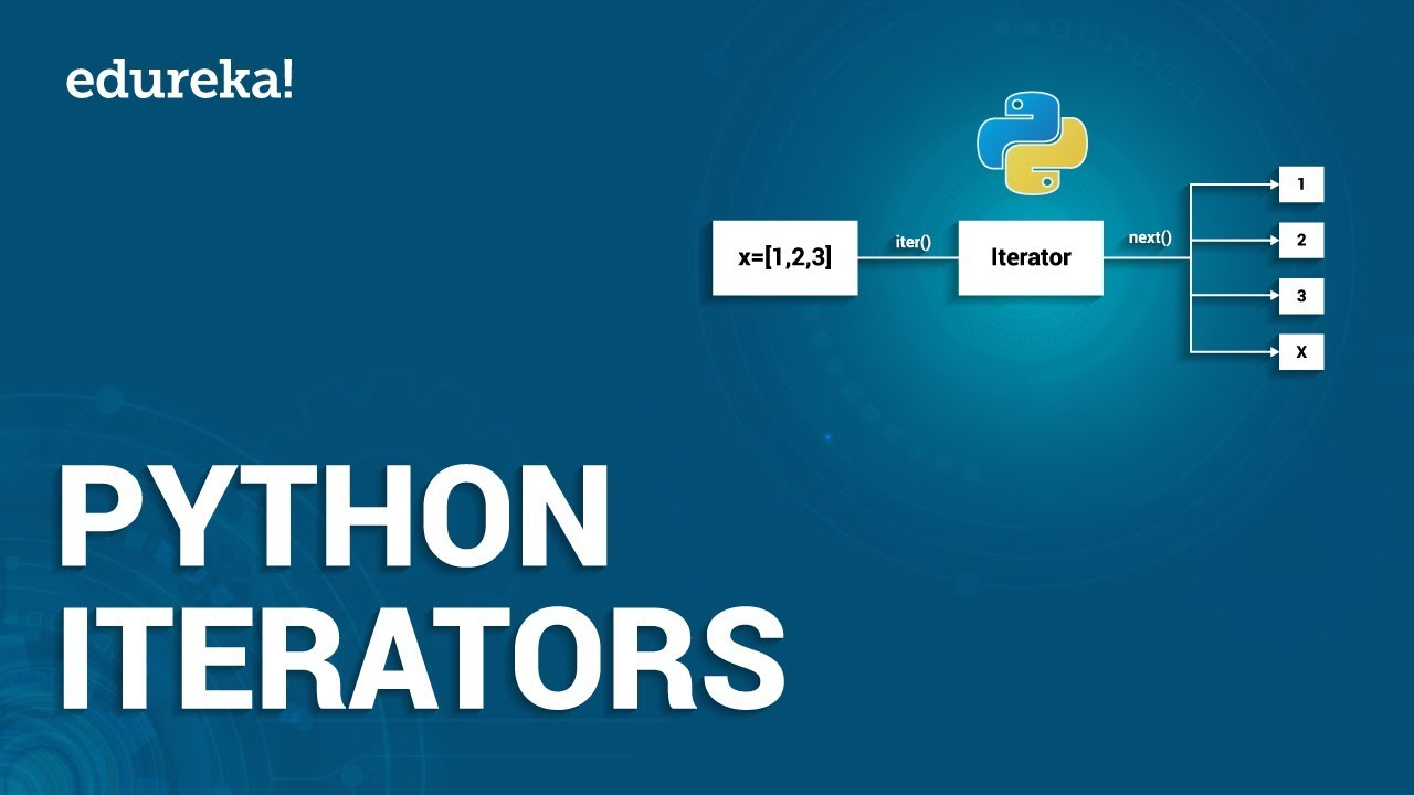 Python Iterators | Iterables and Iterators in Python | Python Tutorial for Beginners | Edureka