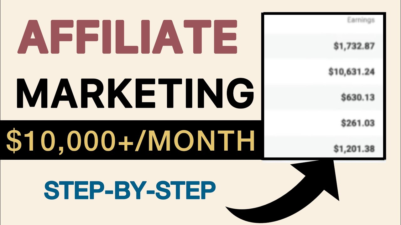 Affiliate Marketing For Beginners Without Any Investment | Make Money Online [Step-By-Step Tutorial]