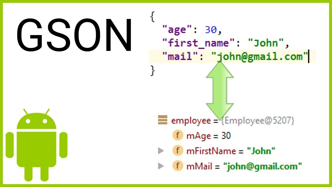 GSON Tutorial Part 1 – SIMPLE (DE)SERIALIZATION – Android Studio Tutorial